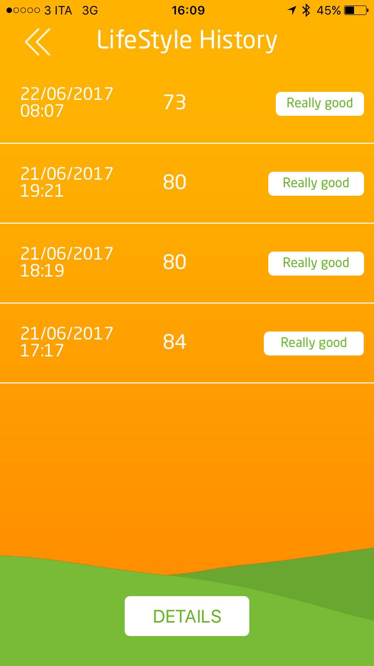 LifeStyle Index